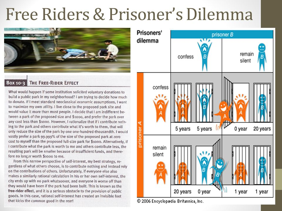 Free Riders & Prisoners Dilemma