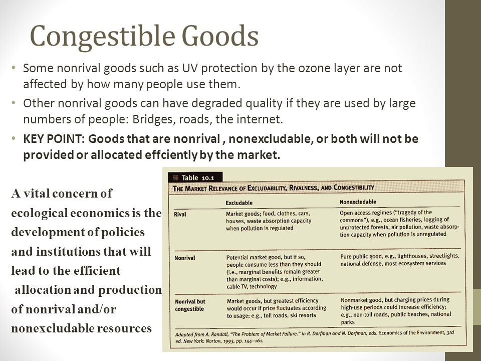 Congestible Goods Some nonrival goods such as UV protection by the ozone layer are not affected by how many people use them. Other nonrival goods can