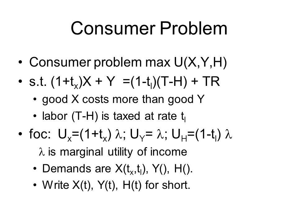 Consumer Problem Consumer problem max U(X,Y,H) s.t.
