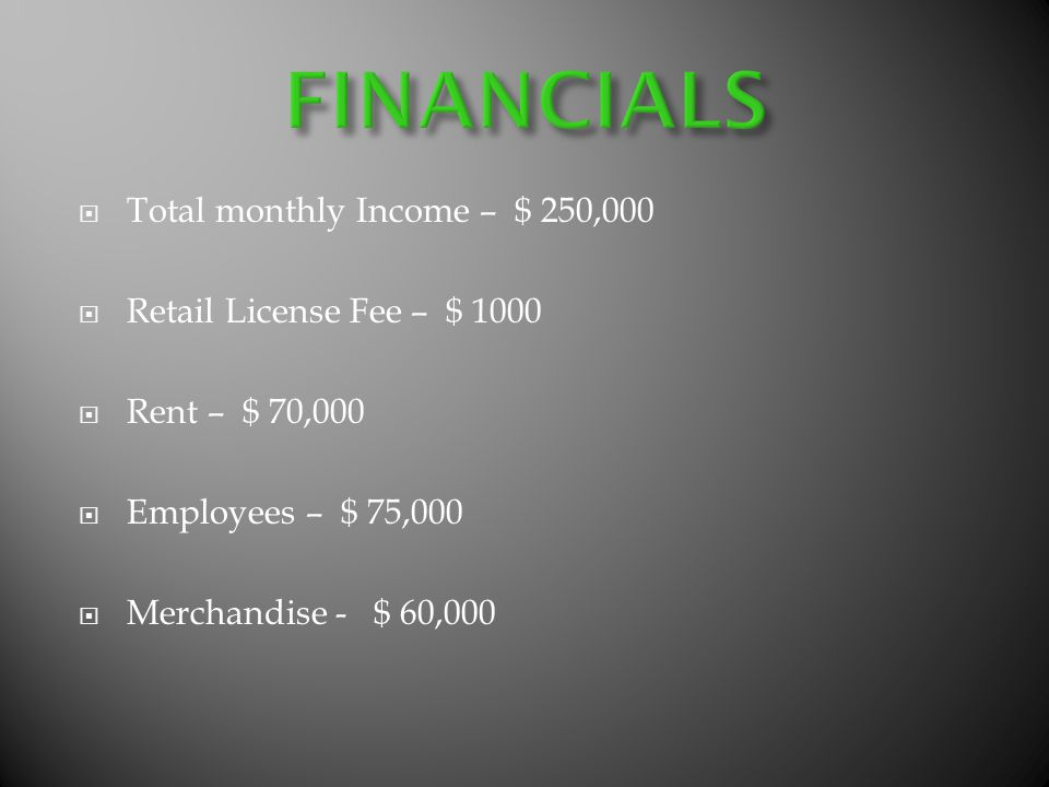 Total monthly Income – $ 250,000 Retail License Fee – $ 1000 Rent – $ 70,000 Employees – $ 75,000 Merchandise - $ 60,000