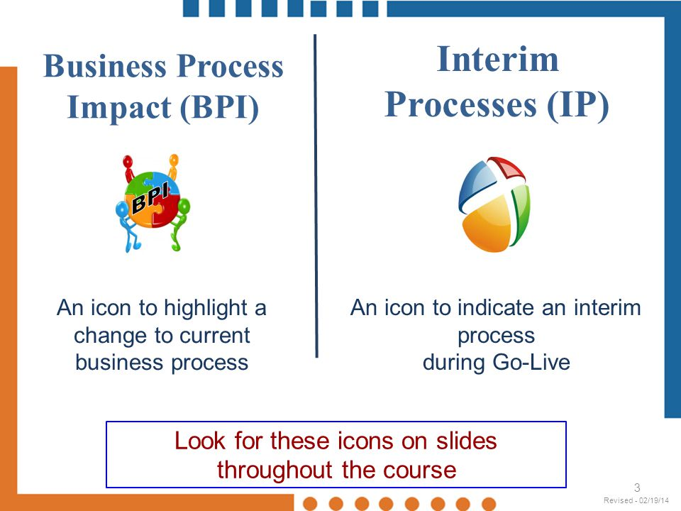 Business Process Impact (BPI) 3 An icon to highlight a change to current business process Look for these icons on slides throughout the course Interim
