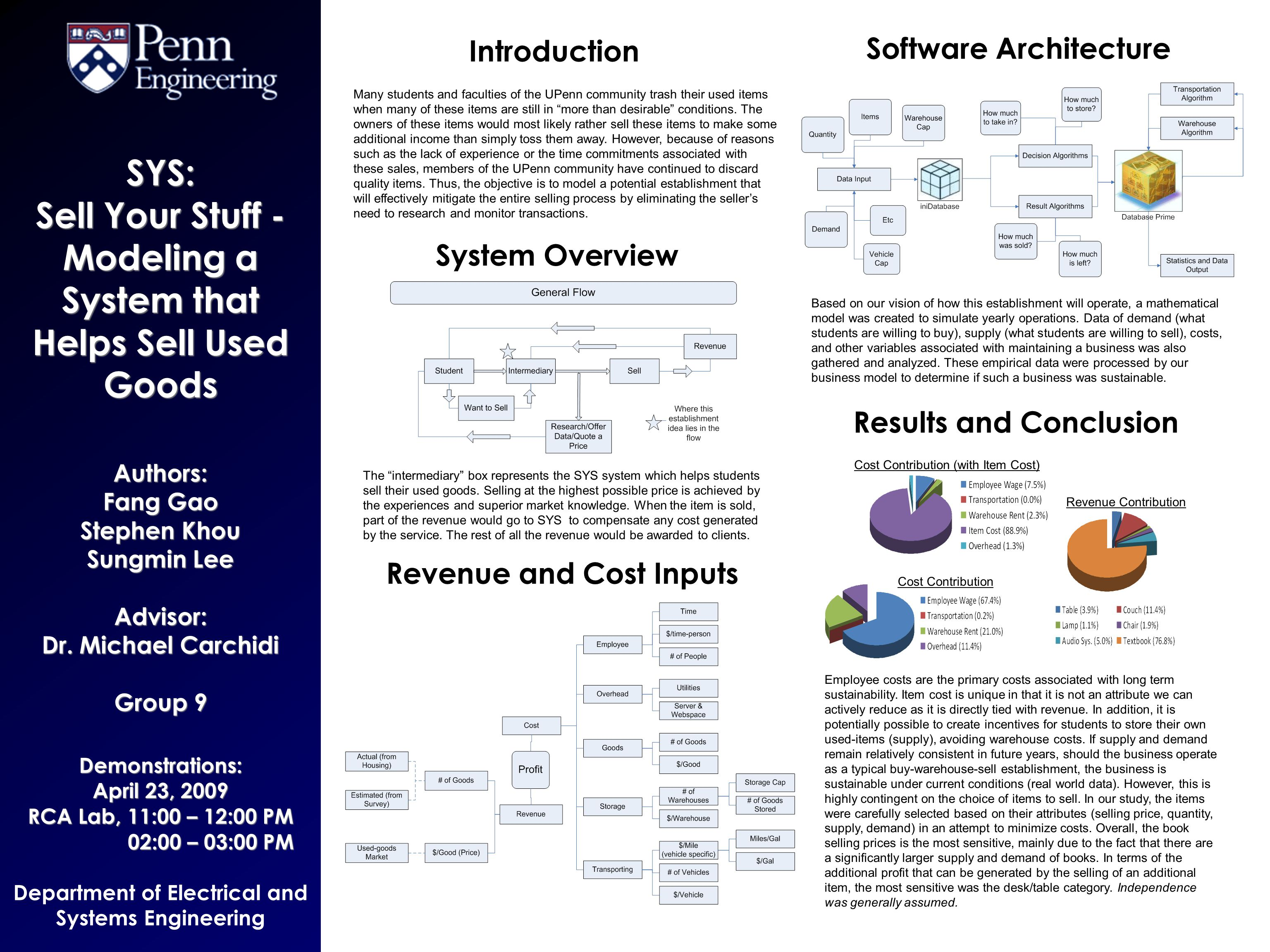 SYS: Sell Your Stuff - Modeling a System that Helps Sell Used Goods Authors: Fang Gao Stephen Khou Sungmin Lee Advisor: Dr.