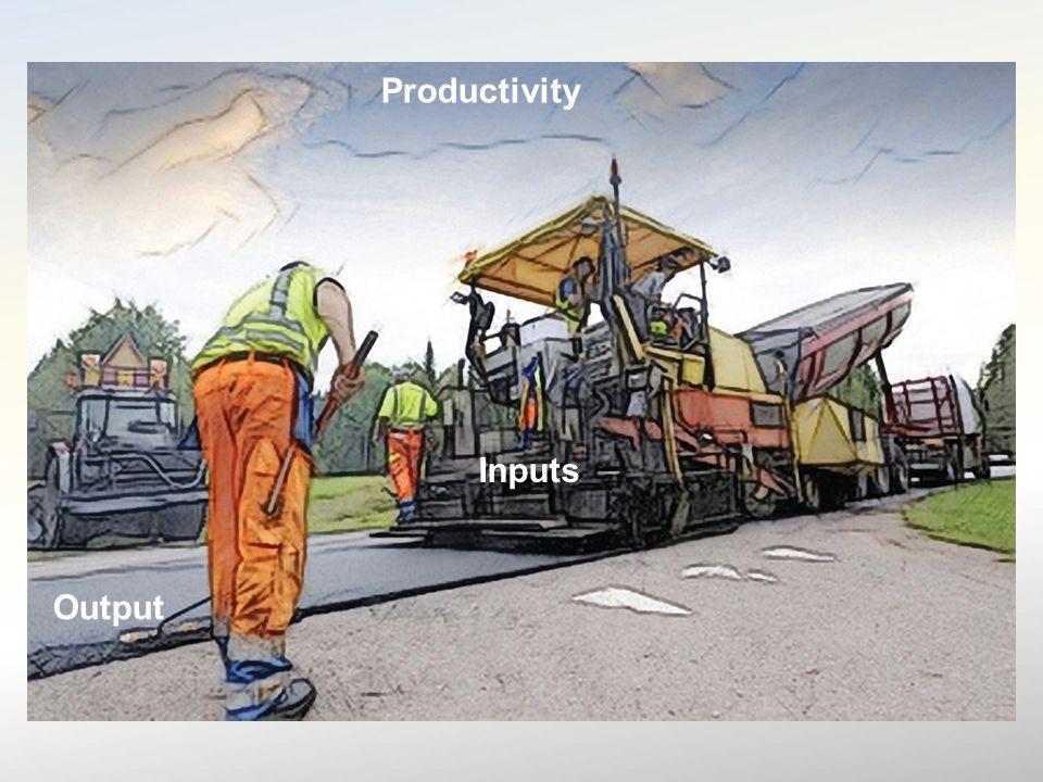 InputsTransformationOutputs Output Inputs Productivity