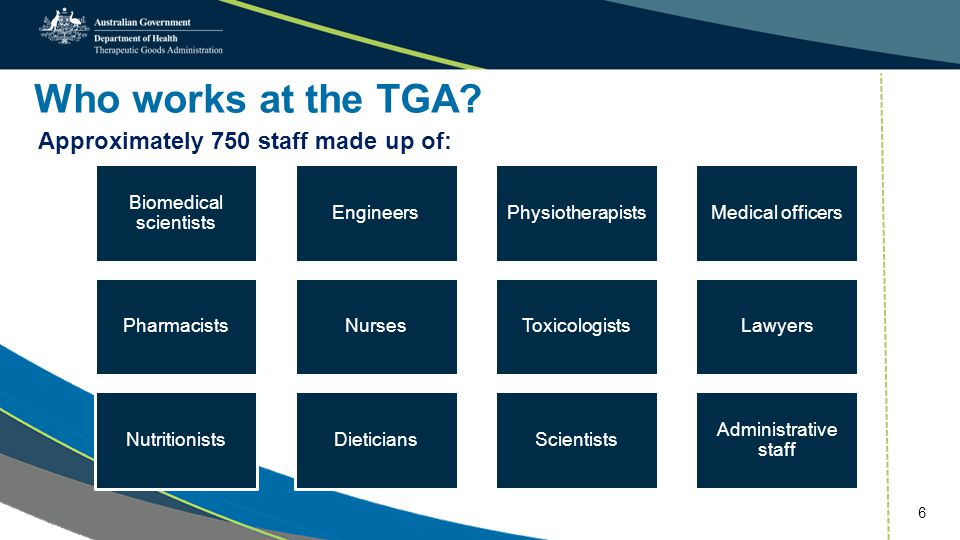 Who works at the TGA.