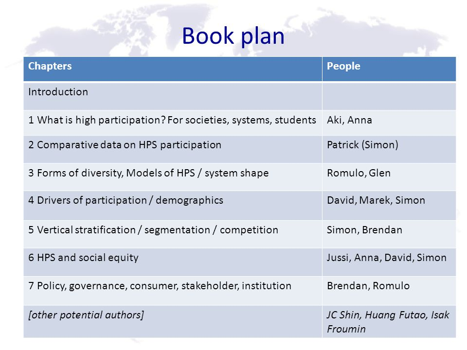 Book plan ChaptersPeople Introduction 1 What is high participation.