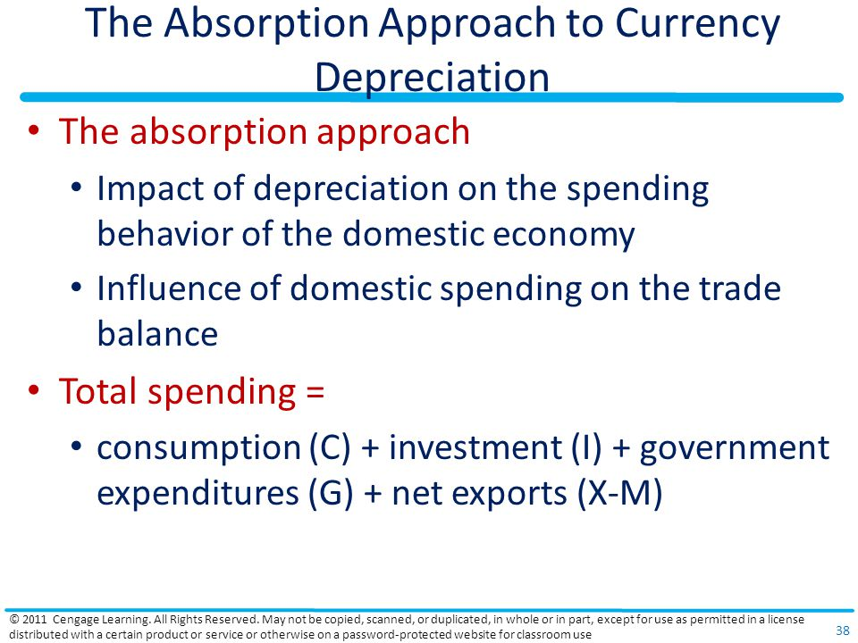 The Absorption Approach to Currency Depreciation The absorption approach Impact of depreciation on the spending behavior of the domestic economy Influ