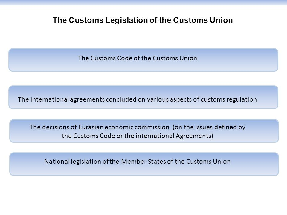 The Customs Legislation of the Customs Union The Customs Code of the Customs Union The international agreements concluded on various aspects of custom