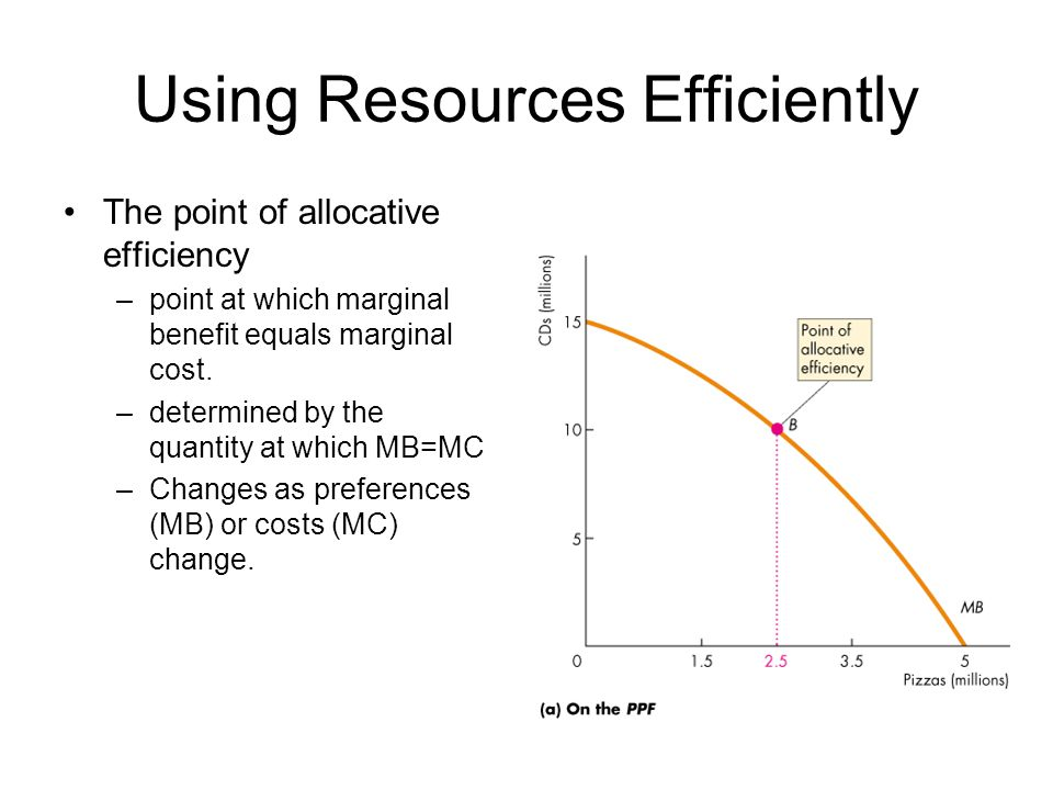 Using Resources Efficiently The point of allocative efficiency –point at which marginal benefit equals marginal cost.