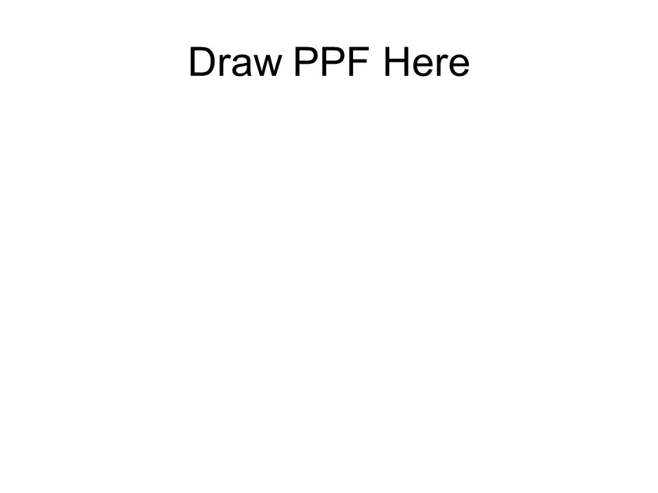 Draw PPF Here