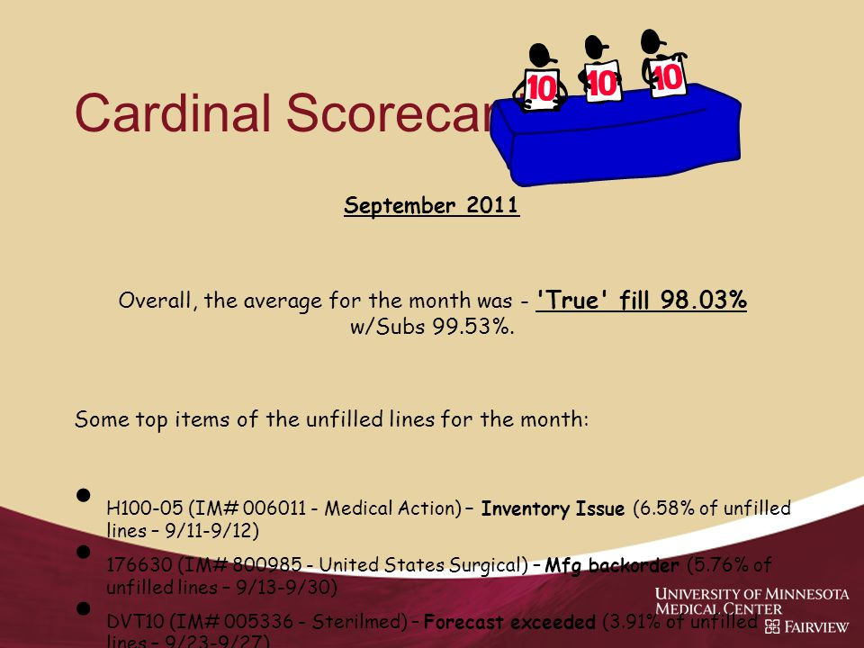 Cardinal Scorecard September 2011 Overall, the average for the month was - True fill 98.03% w/Subs 99.53%.
