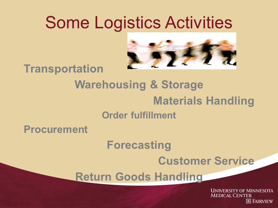 Some Logistics Activities Transportation Warehousing & Storage Materials Handling Order fulfillment Procurement Forecasting Customer Service Return Goods Handling