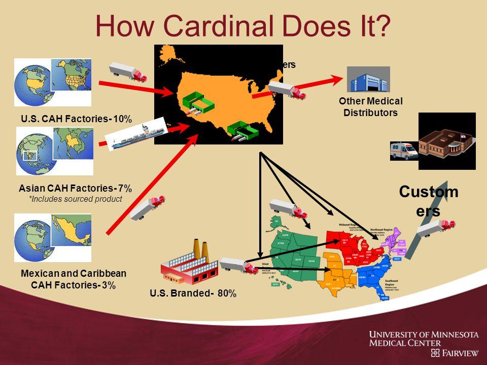 How Cardinal Does It. U.S.
