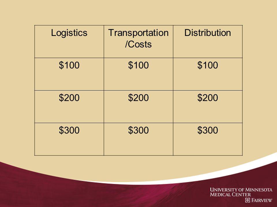 LogisticsTransportation /Costs Distribution $100 $200 $300