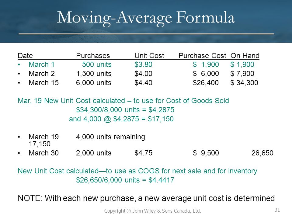 31 Copyright © John Wiley & Sons Canada, Ltd. Moving-Average Formula Date PurchasesUnit Cost Purchase Cost On Hand March 1 500 units$3.80$ 1,900 $ 1,9
