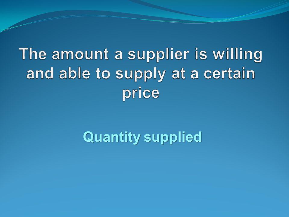 Quantity supplied