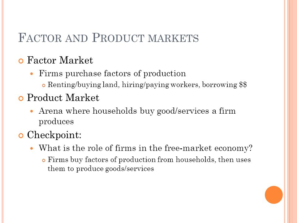 F ACTOR AND P RODUCT MARKETS Factor Market Firms purchase factors of production Renting/buying land, hiring/paying workers, borrowing $$ Product Marke