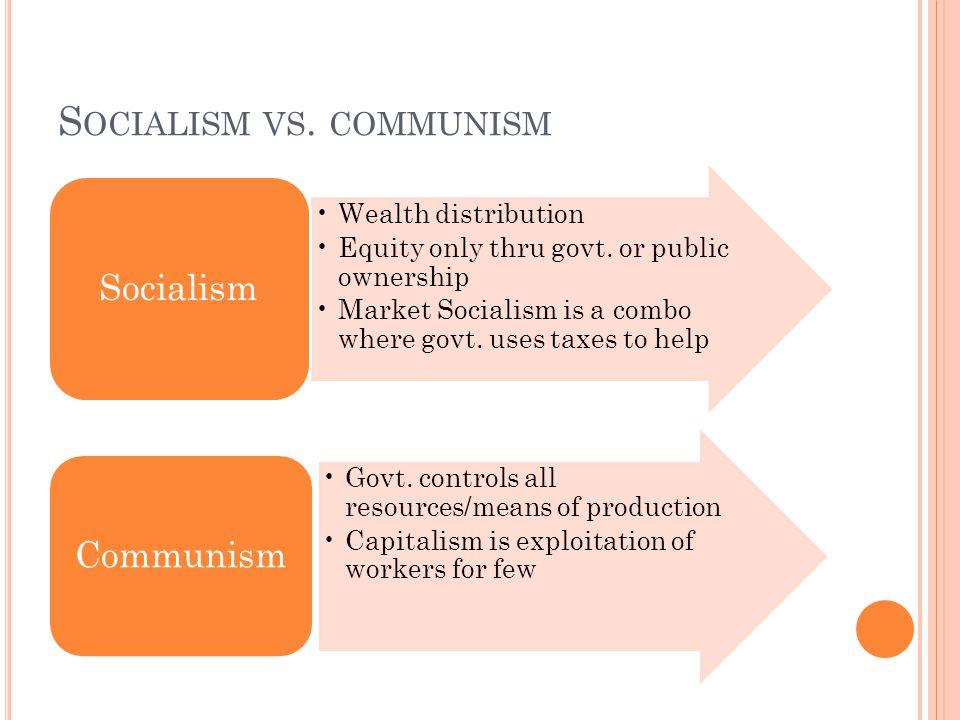 S OCIALISM VS. COMMUNISM Wealth distribution Equity only thru govt. or public ownership Market Socialism is a combo where govt. uses taxes to help Soc