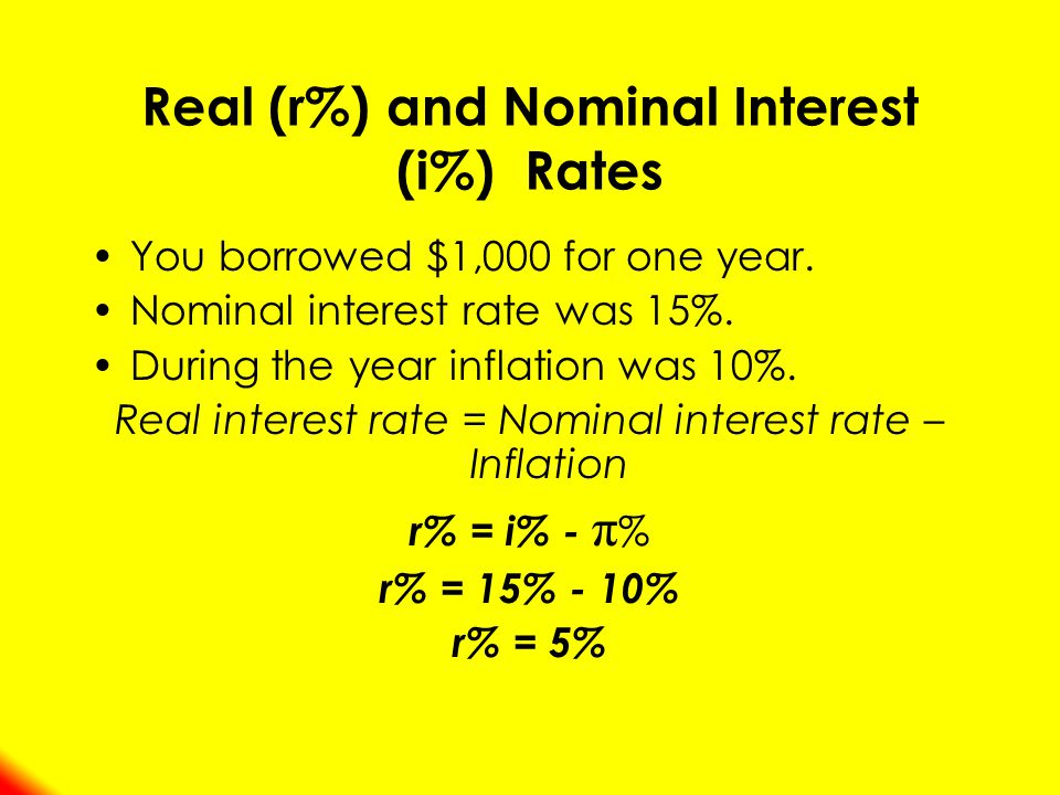 You borrowed $1,000 for one year. Nominal interest rate was 15%.