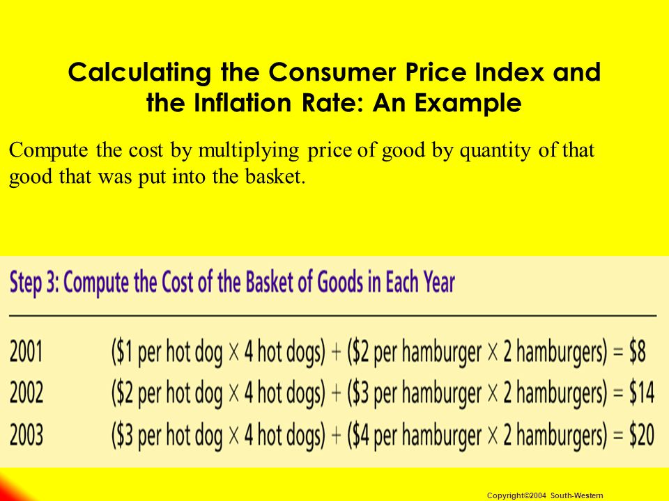 Calculating the Consumer Price Index and the Inflation Rate: An Example Compute the cost by multiplying price of good by quantity of that good that was put into the basket.