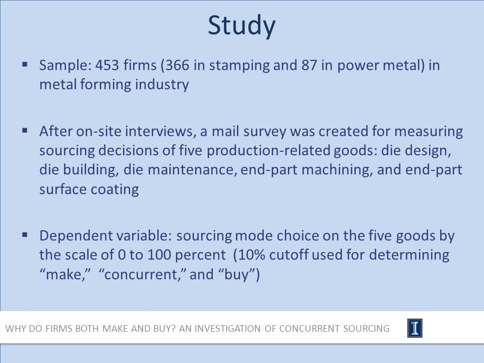 Study Sample: 453 firms (366 in stamping and 87 in power metal) in metal forming industry After on-site interviews, a mail survey was created for measuring sourcing decisions of five production-related goods: die design, die building, die maintenance, end-part machining, and end-part surface coating Dependent variable: sourcing mode choice on the five goods by the scale of 0 to 100 percent (10% cutoff used for determining make, concurrent, and buy) WHY DO FIRMS BOTH MAKE AND BUY.