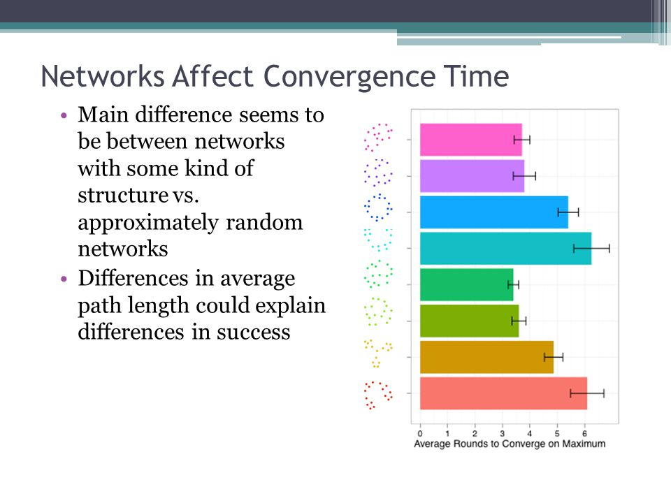 Networks Affect Convergence Time Main difference seems to be between networks with some kind of structure vs. approximately random networks Difference