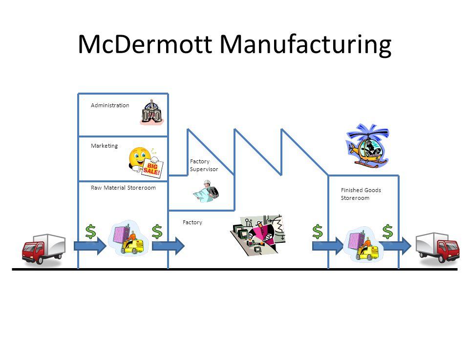 McDermott Manufacturing Administration Marketing Raw Material Storeroom Factory Supervisor Finished Goods Storeroom