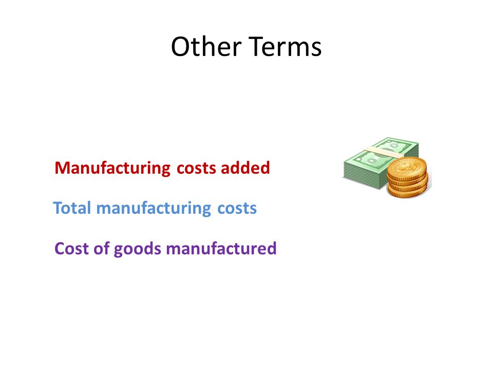 Other Terms Manufacturing costs added Total manufacturing costs Cost of goods manufactured