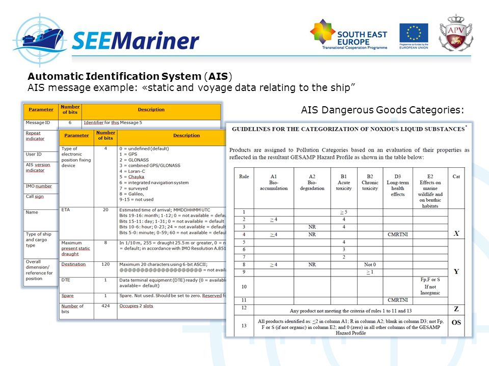 Second tool: the Port Community System (PCS) is a platform enabling secure and efficient exchange of information between users of the Port Community LogIS – the Port of Venice PCS