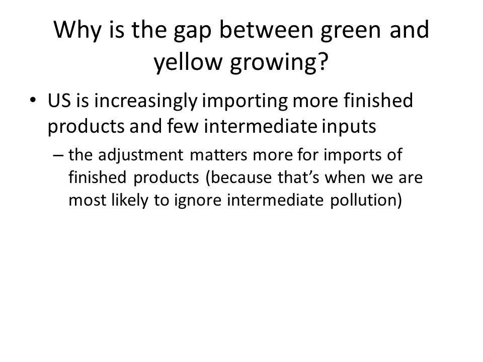 Why is the gap between green and yellow growing.