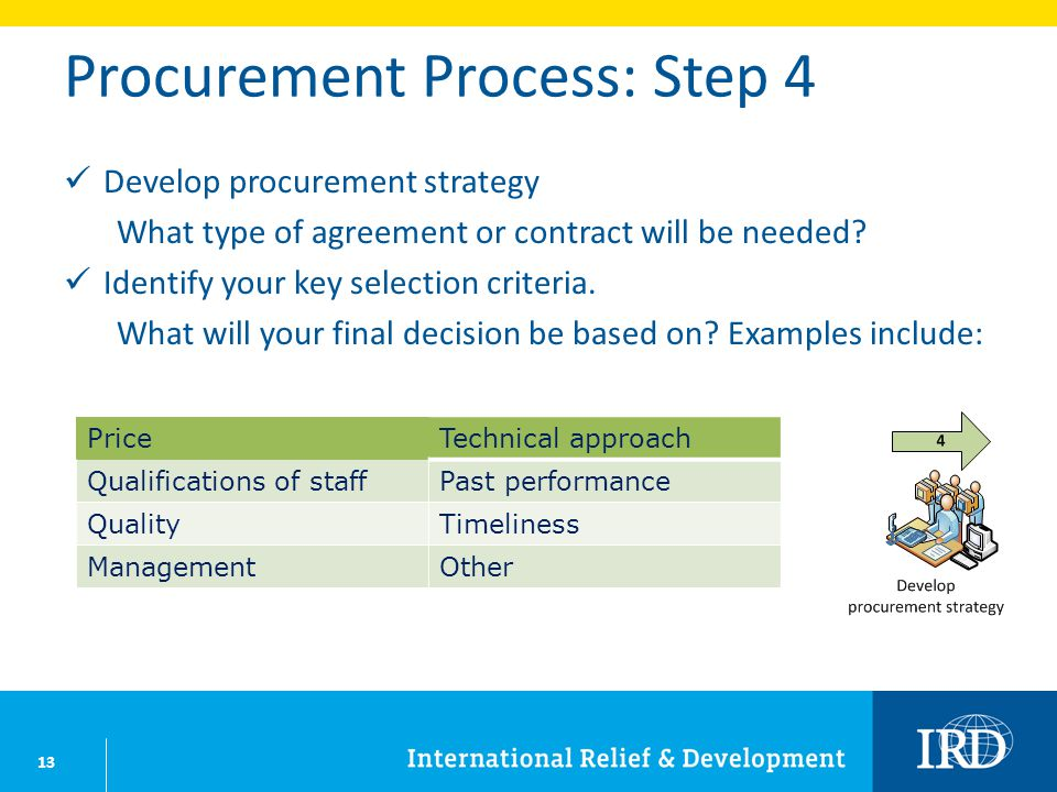 13 Procurement Process: Step 4 Develop procurement strategy What type of agreement or contract will be needed? Identify your key selection criteria. W