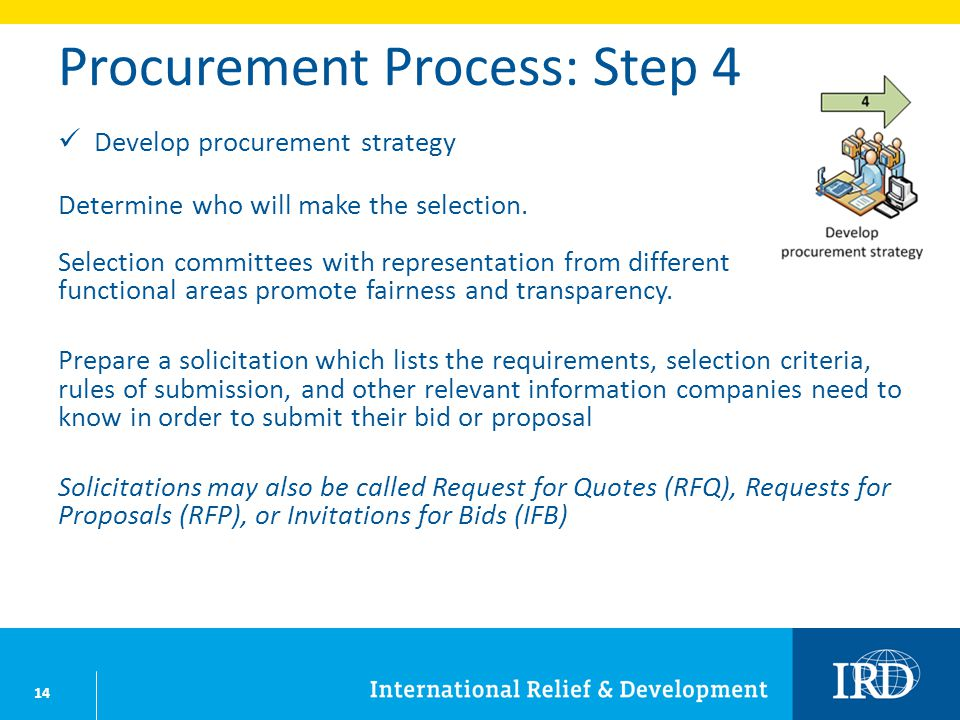 14 Procurement Process: Step 4 Develop procurement strategy Determine who will make the selection. Selection committees with representation from diffe