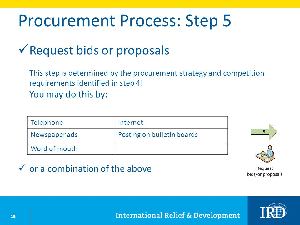 15 Procurement Process: Step 5 Request bids or proposals This step is determined by the procurement strategy and competition requirements identified i
