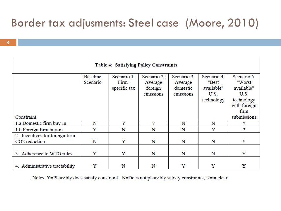 Border tax adjusments: Steel case (Moore, 2010) 99