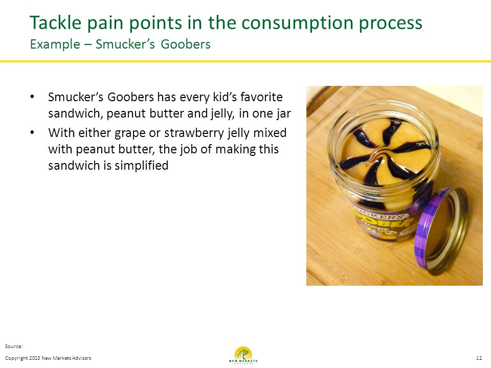Smuckers Goobers has every kids favorite sandwich, peanut butter and jelly, in one jar With either grape or strawberry jelly mixed with peanut butter, the job of making this sandwich is simplified Copyright 2013 New Markets Advisors12 Source: Tackle pain points in the consumption process Example – Smuckers Goobers