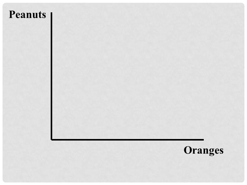 Peanuts Oranges