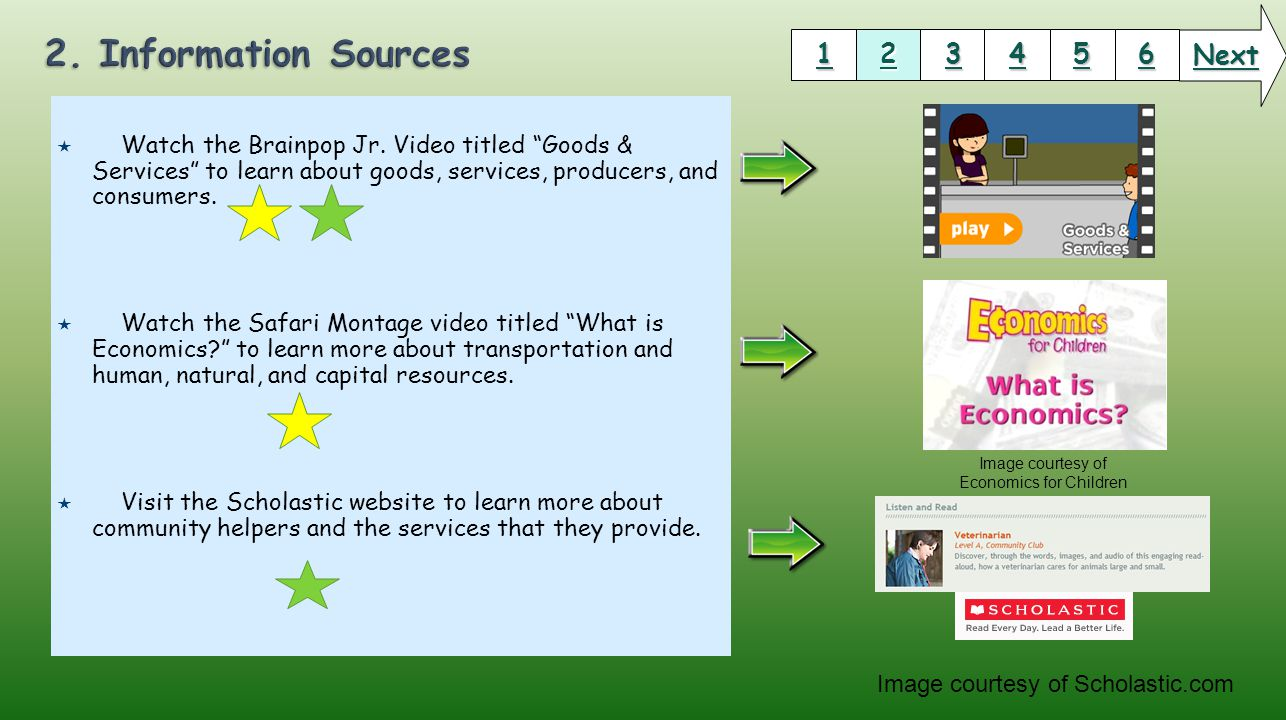 Watch the Brainpop Jr.
