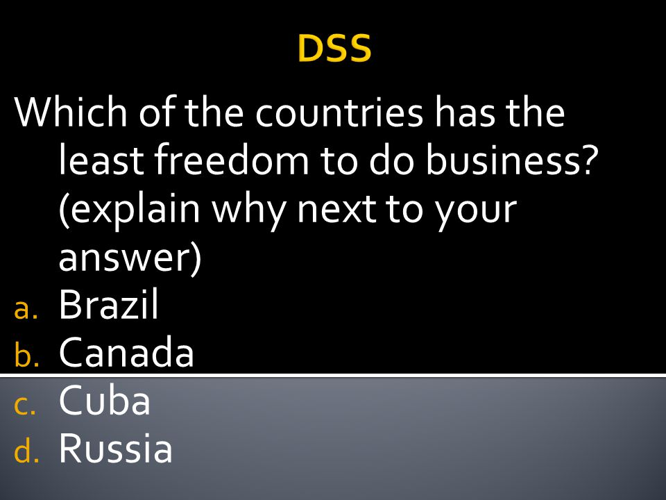 DSS Which of the countries has the least freedom to do business.
