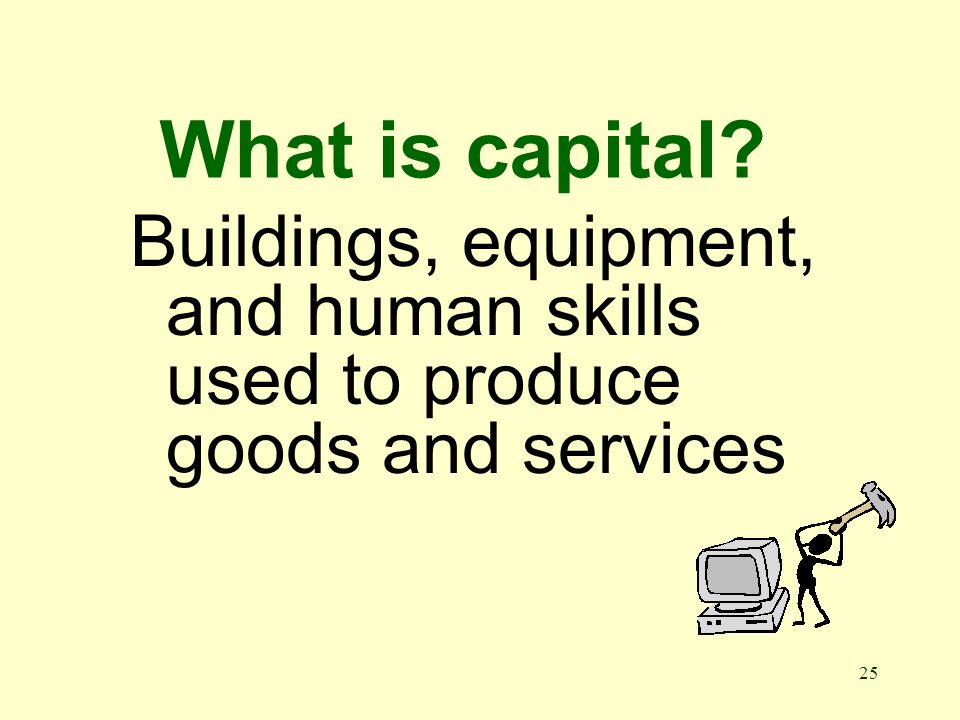 25 What is capital Buildings, equipment, and human skills used to produce goods and services