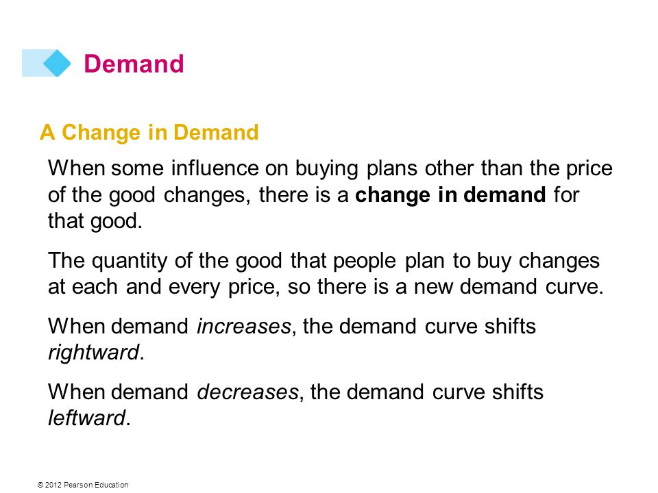 © 2012 Pearson Education A Change in Demand When some influence on buying plans other than the price of the good changes, there is a change in demand for that good.