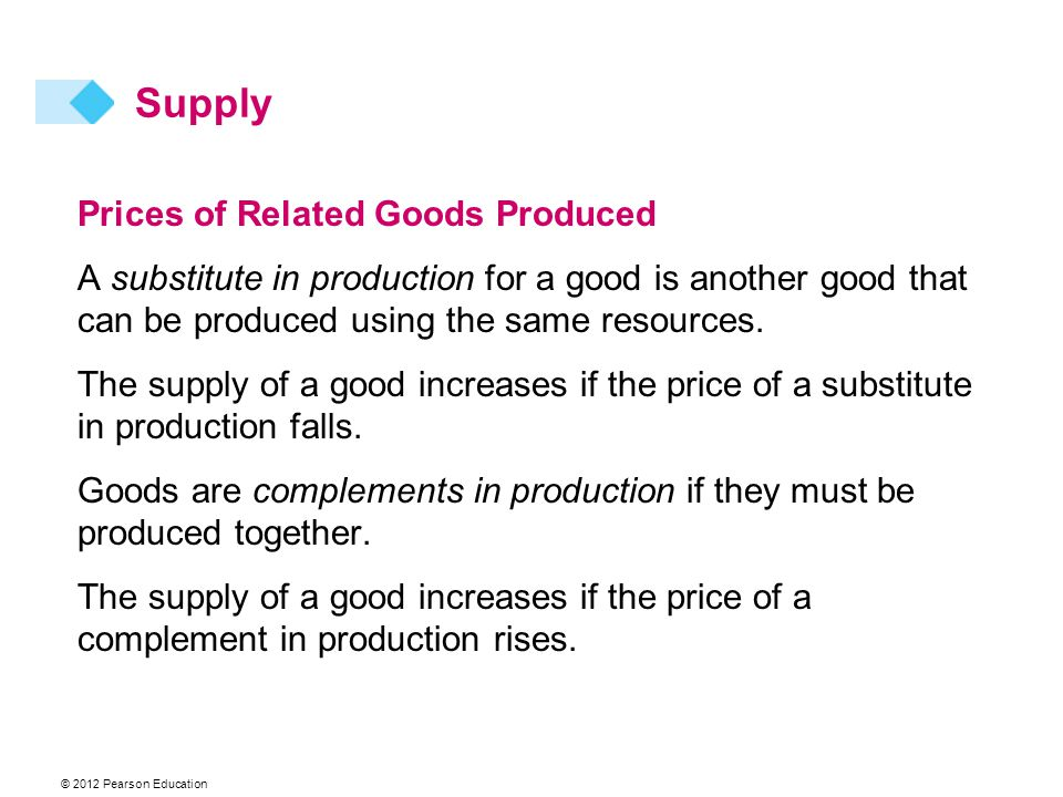 © 2012 Pearson Education Prices of Related Goods Produced A substitute in production for a good is another good that can be produced using the same resources.