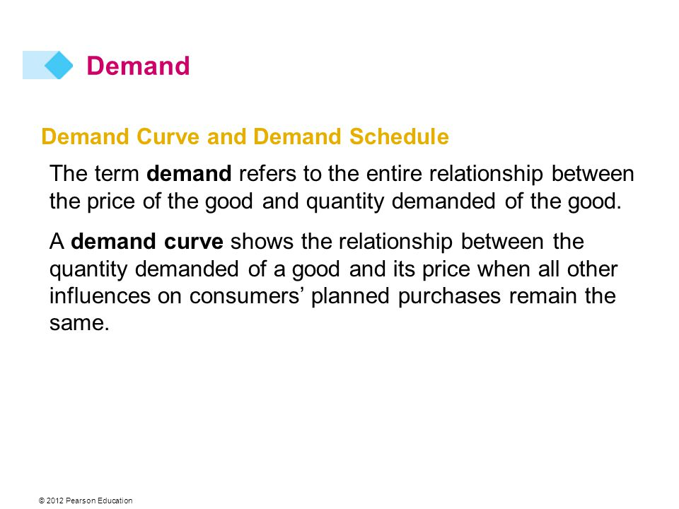 © 2012 Pearson Education Demand Curve and Demand Schedule The term demand refers to the entire relationship between the price of the good and quantity demanded of the good.