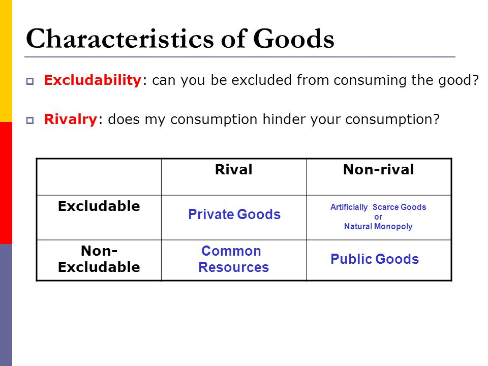 Characteristics of Goods Excludability: can you be excluded from consuming the good? Rivalry: does my consumption hinder your consumption? RivalNon-ri