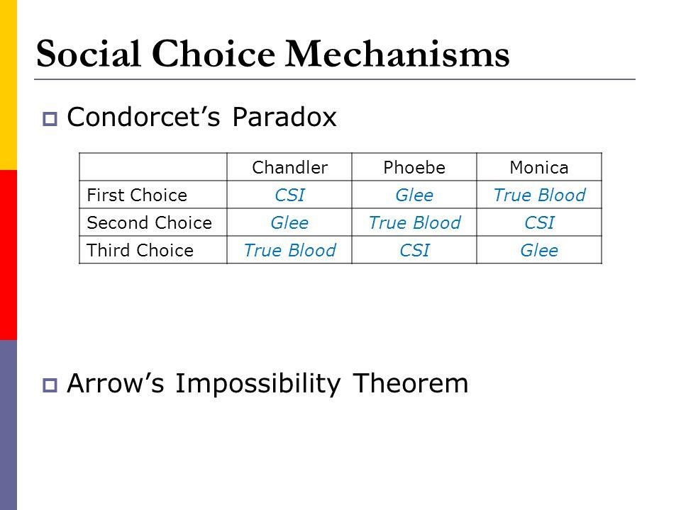 Social Choice Mechanisms Condorcets Paradox Arrows Impossibility Theorem ChandlerPhoebeMonica First ChoiceCSIGleeTrue Blood Second ChoiceGleeTrue Bloo