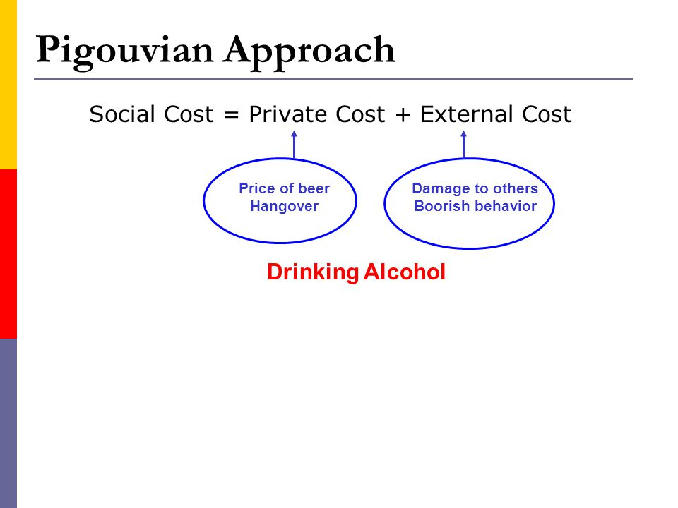 Pigouvian Approach Social Cost = Private Cost + External Cost Drinking Alcohol Price of beer Hangover Damage to others Boorish behavior