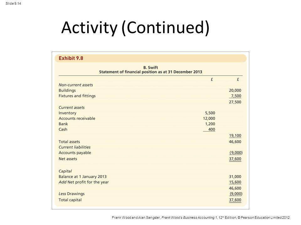 Frank Wood and Alan Sangster, Frank Woods Business Accounting 1, 12 th Edition, © Pearson Education Limited 2012 Slide 9.14 Activity (Continued)