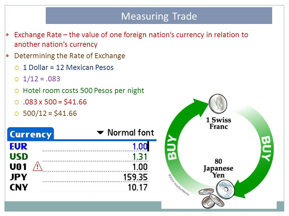 Prices for International Transactions 14 Exchange rate - rate at which a person can trade currency of one country for currency of another Fixed (Pegge