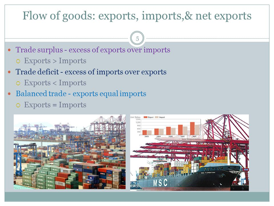 Flow of goods: exports, imports,& net exports 5 Trade surplus - excess of exports over imports Exports > Imports Trade deficit - excess of imports over exports Exports < Imports Balanced trade - exports equal imports Exports = Imports