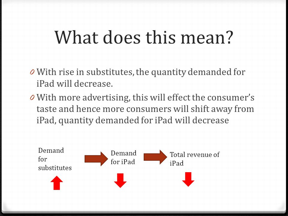 What does this mean? 0 With rise in substitutes, the quantity demanded for iPad will decrease. 0 With more advertising, this will effect the consumers
