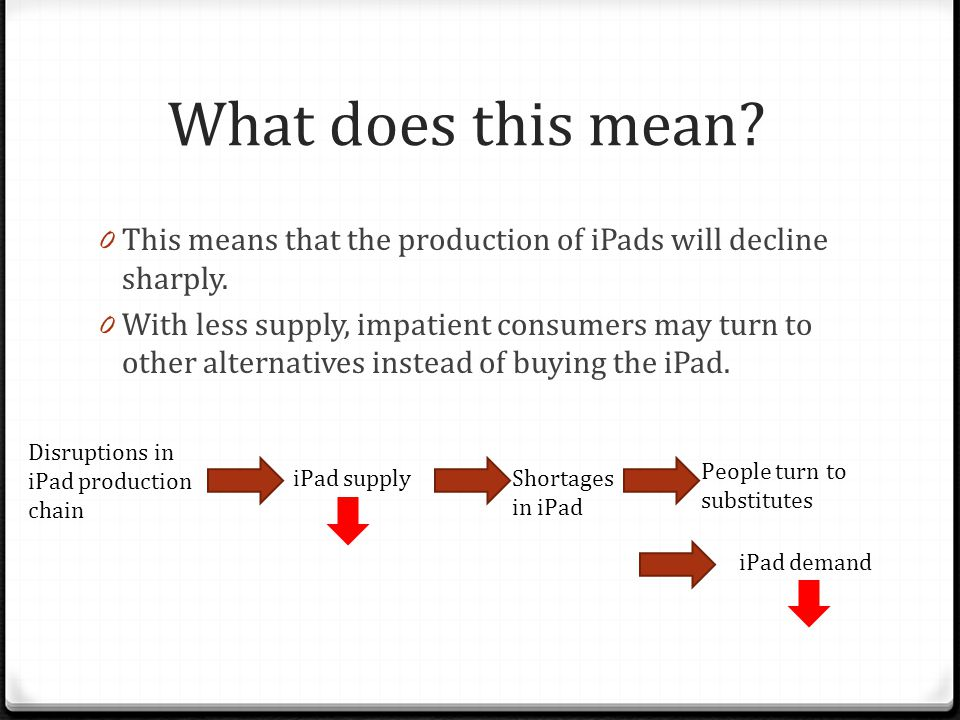 What does this mean? 0 This means that the production of iPads will decline sharply. 0 With less supply, impatient consumers may turn to other alterna