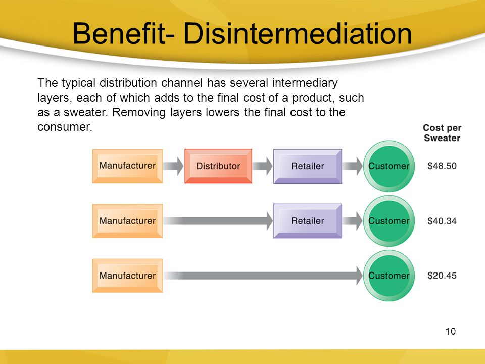 Benefit- Disintermediation 10 The typical distribution channel has several intermediary layers, each of which adds to the final cost of a product, suc